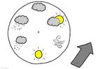 bild väderkalender