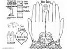 Hantverk handske mönster