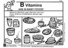 Målarbild B-vitamin i vÃ¥r mat