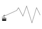 Målarbild linbana