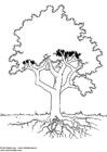 Målarbild träd