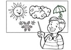 Målarbild väder