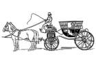 Målarbild vagn -droska